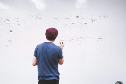 Why Innovation Systems Fail
