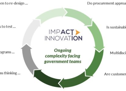 Testing a new model for public sector innovation